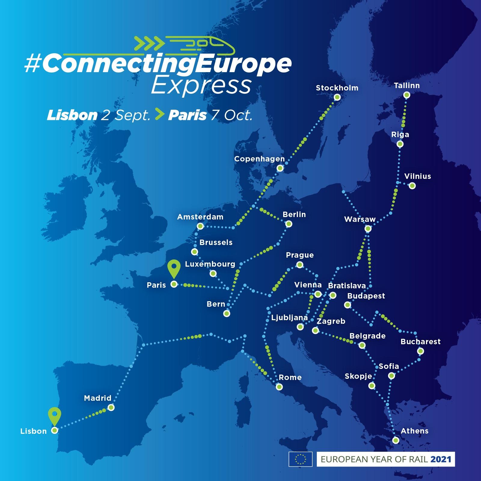 Az Európát összekötő expressz útvonala